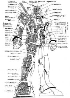 RX-78 Gundam Cutaway