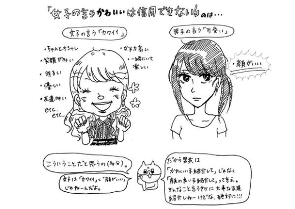 """Japanese Twitter user illustrates the difference between how men and women define a """"cutegirl""""  ..."""