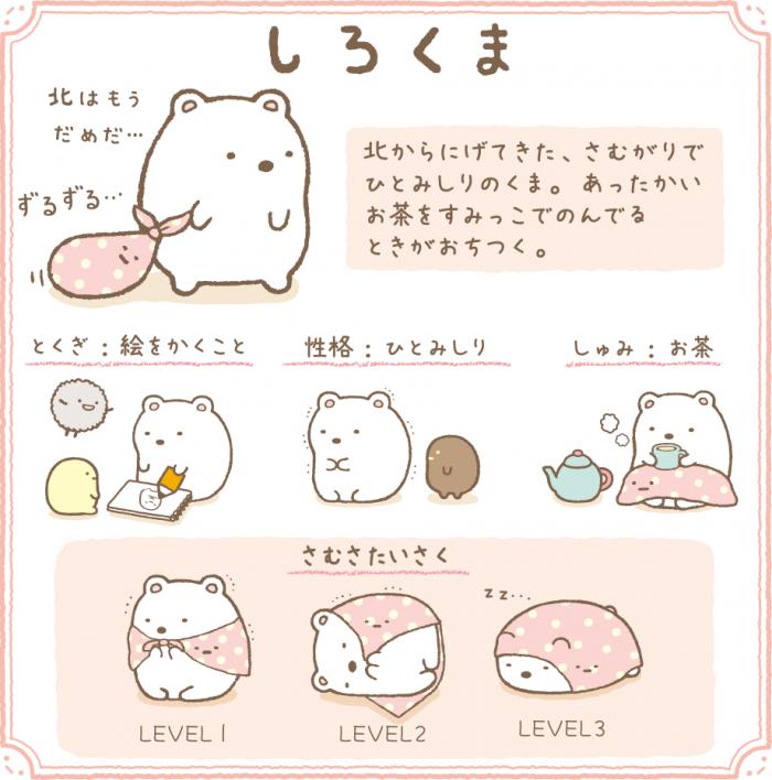 Sumikko Gurashi Characters Description
